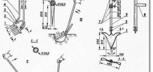 Схема рыхлителя-лункокопателя