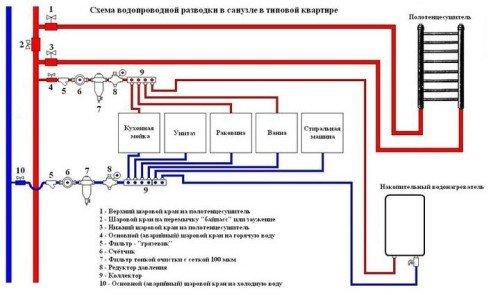 Схема водопровода квартиры