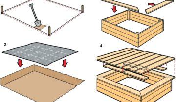 Инструкция строительства классической песочницы