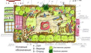 План просторной детской площадки