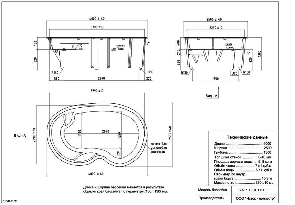 Схема бассейна из полипропилена с размерами