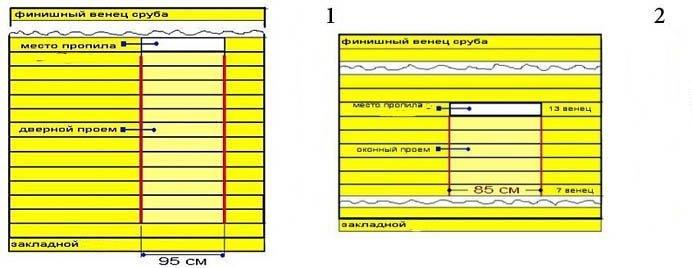 Схема пропилов