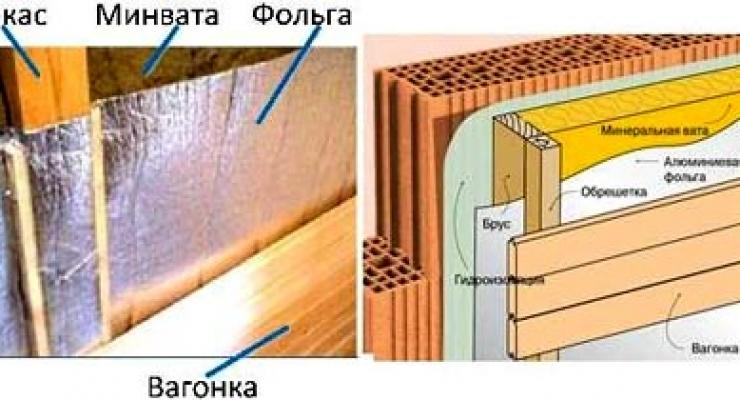 Как утеплить кирпичную баню