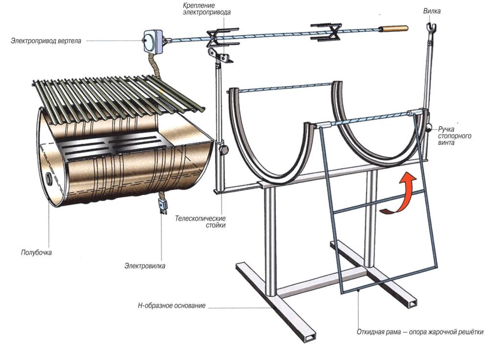 Схема гриля из металлической бочки