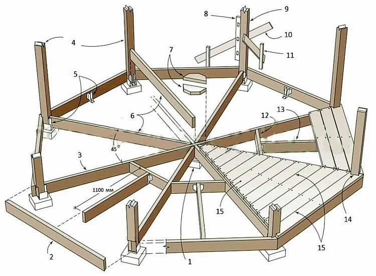 Схема установки напольного покрытия
