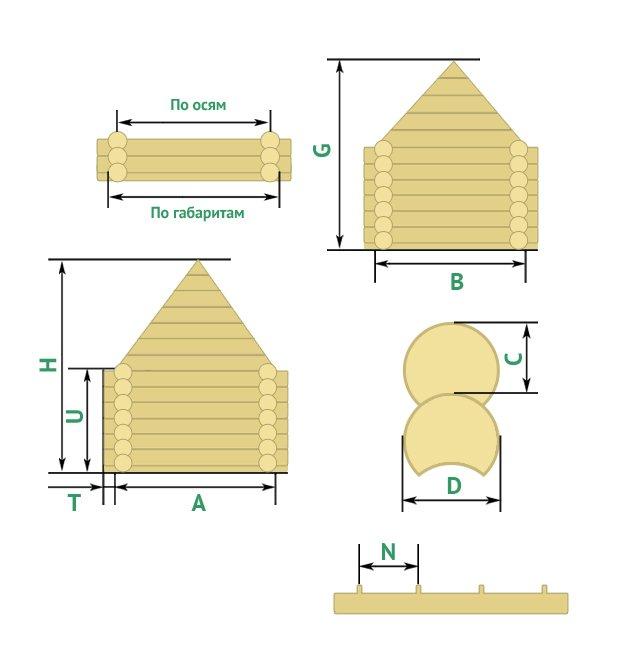 Квилинговые поделки схемы пошагово