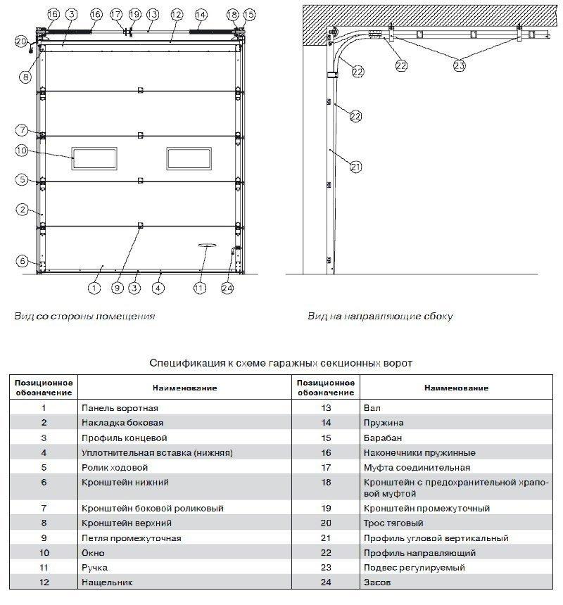 Схема секционных гаражных ворот