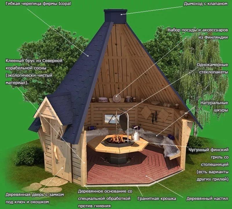 Схема гриль-домика
