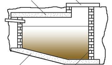 Выгребная яма с кирпичными стенами и бетонным днищем