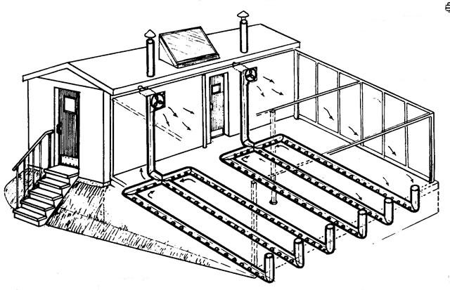 Схема движения воздуха внутри теплицы