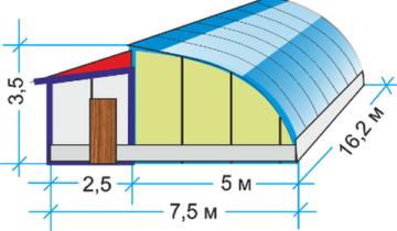 Схема постройки дачного вегетария