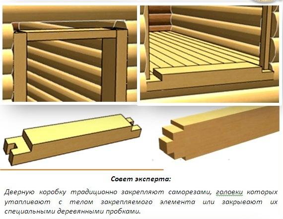 Создание дверной коробки