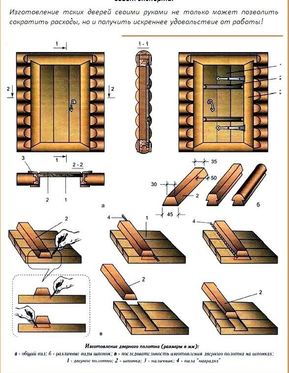 Нюансы изготовления простой двери в баню