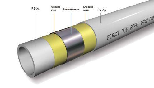 Фото трубы из металлопластика