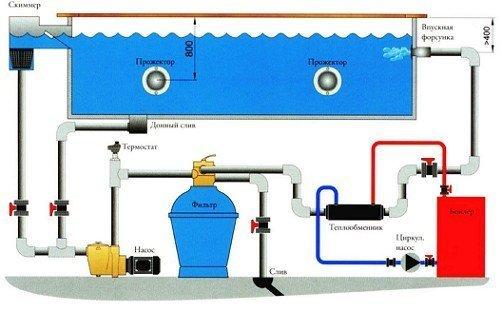 Схема фильтрационный системы