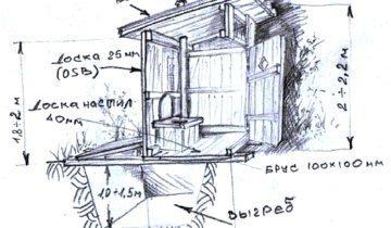 Схема дачного туалета с выгребной ямой