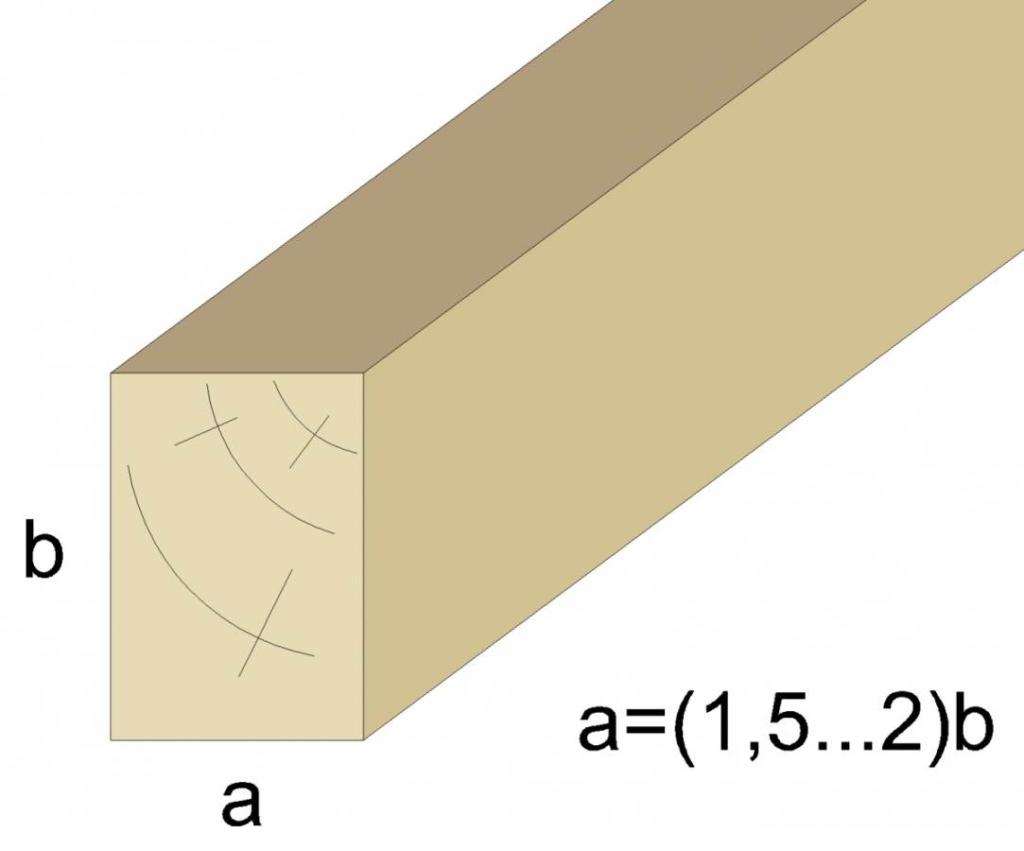 Определение конструктивных размеров лаг