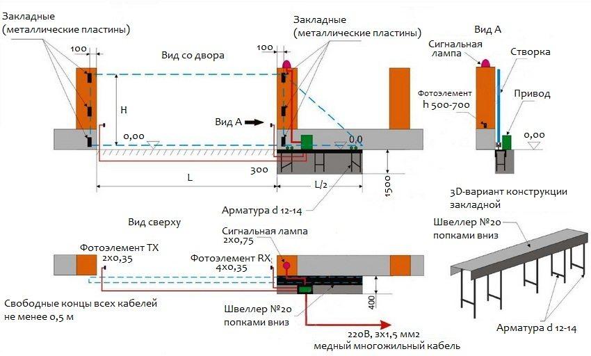 Схема автоматических откатных ворот