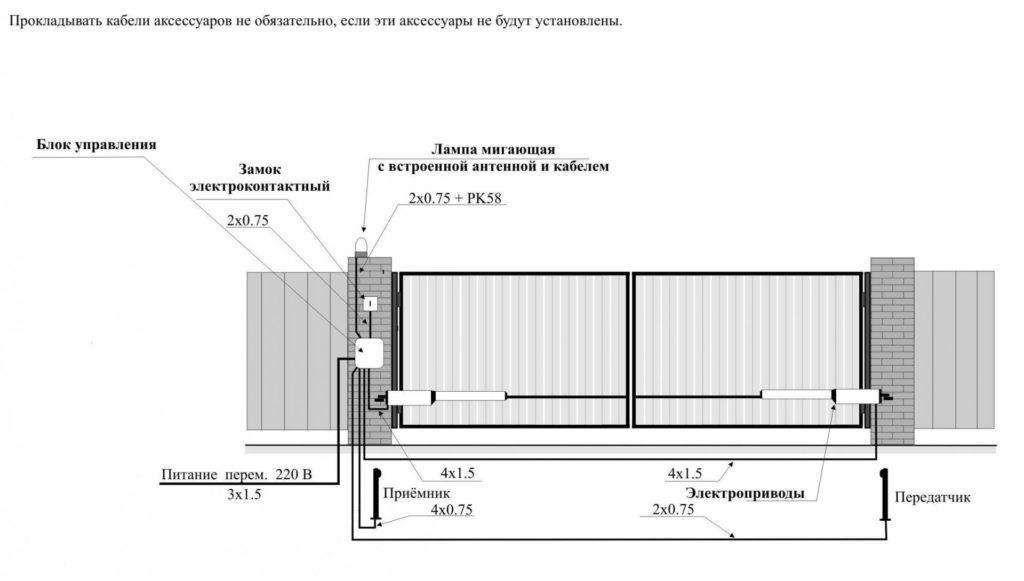 Схема распашных автоматических ворот