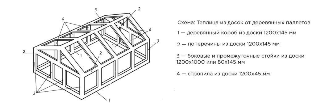 Схема устройства теплицы из поддонов