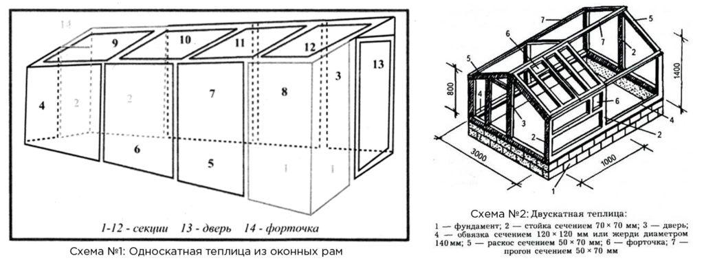 Схемы устройства теплицы из оконных рам