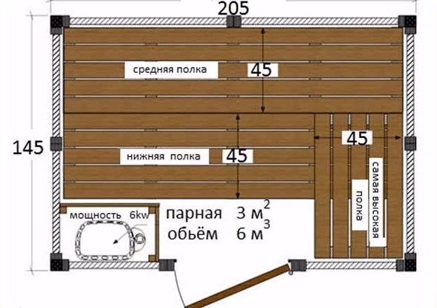 Схема расположения полка в маленькой парной