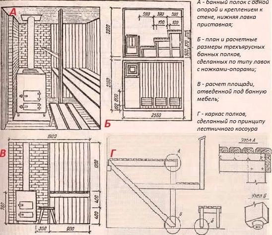 Схемы каркасов разных типов для полков