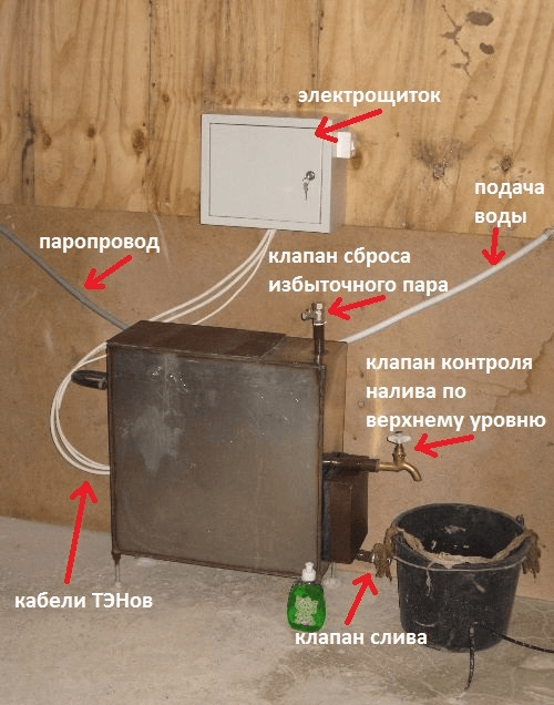 Самодельный парогенератор малого объёма