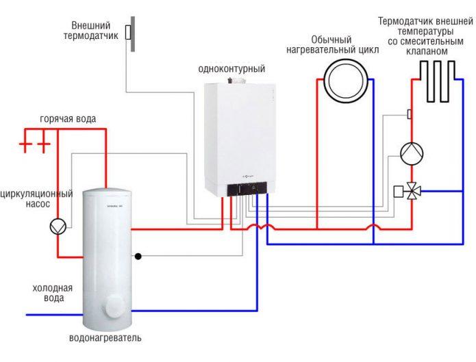 Схема работы газового бойлера