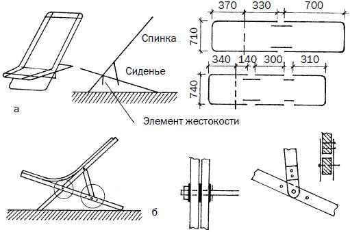 Схема изготовления шезлонга из раскладушки