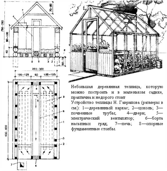 Пример схемы каркасной конструкции