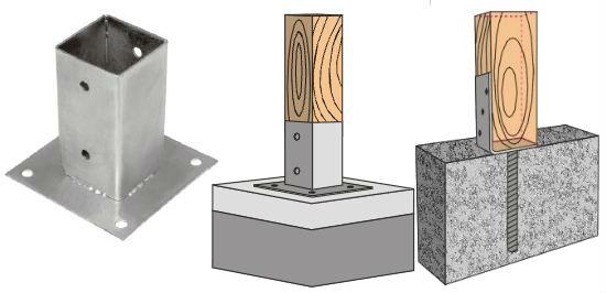 Крепление деревянного каркаса к фундаменту из бруса
