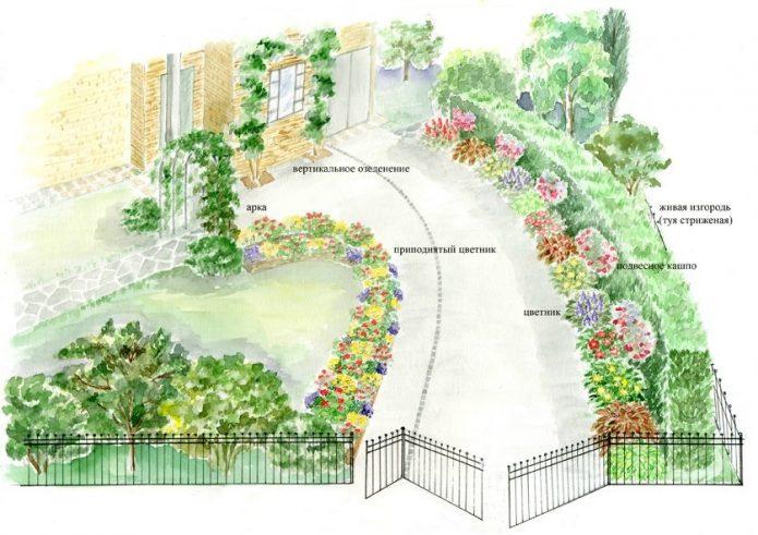Проект палисадника